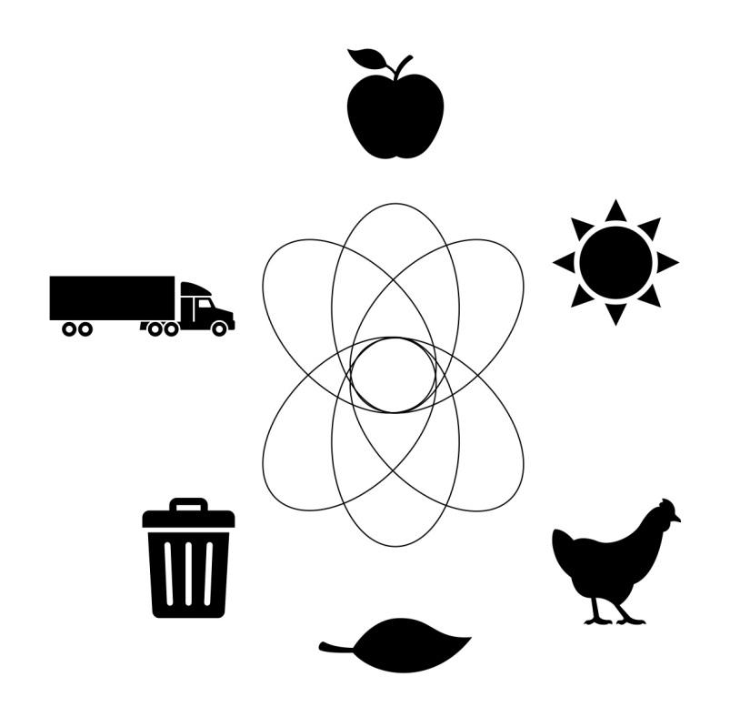 FoodPrint Graphic
